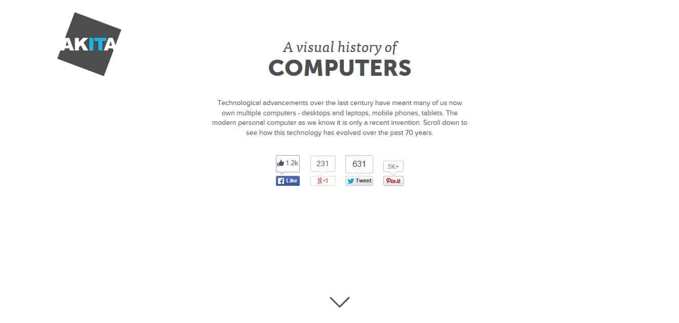 Visual history of computing 1