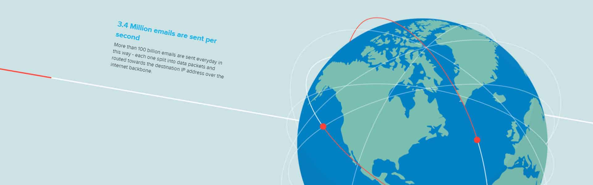 The Movement Of Data: How information travels around the globe