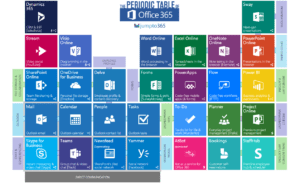 What-Office 365 plan should I buy